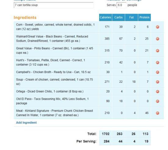 tortilla soup nutrition info